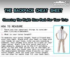 The Backpacking Cheat Sheet | Loaded PocketzLoaded Pocketz