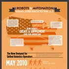 Robots Bring Jobs BACK to the US?