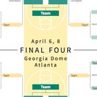 How one rule change could blow up your NCAA bracket