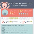 Is Stress Killing You? [infographic]