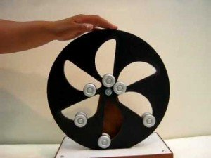Perpetual Motion Machines [Hypothetical]   ClickExist