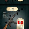 [Infographic] The History of Rifles