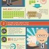 Warren Buffett's investing tips (infographic)