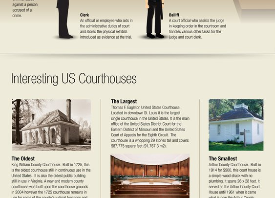 The Inside Workings Of A U.S. Courtroom | Livesay & Myers