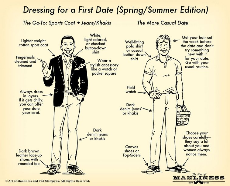 what to wear on a first date art of manliness