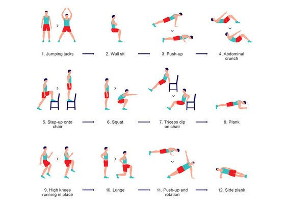 This 7-Minute, Research-Based Workout Exercises Your Whole Body