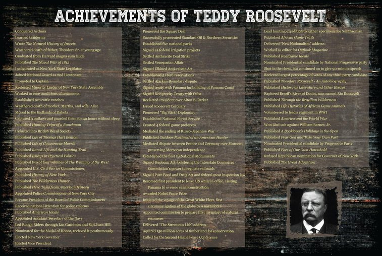 roosevelt corollary research paper