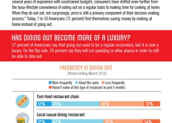 Cooking vs. Dining Out [INFOGRAPHIC] | Tax Break: The TurboTax Blog