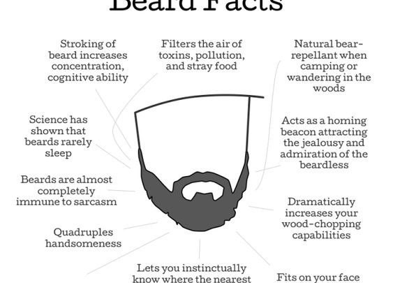 Little-Known Facts About Beards