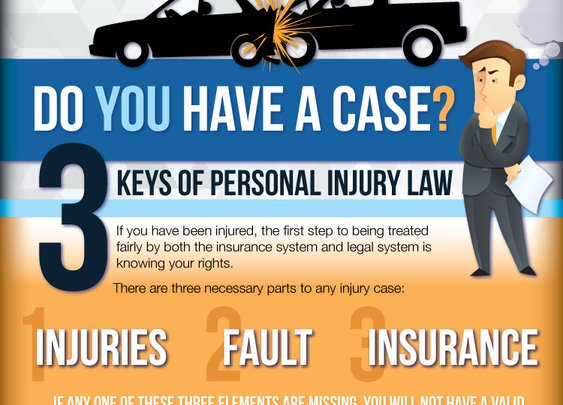 The 3 Things You Need in Order to Have a Valid Personal Injury Claim