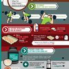 Get From Fat To Fit | Infographics | Tribesports