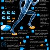 40 Facts About Fitness | Infographics | Tribesports