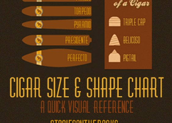 Cigar Size & Shape Chart - Infographic | Stogies on the Rocks
