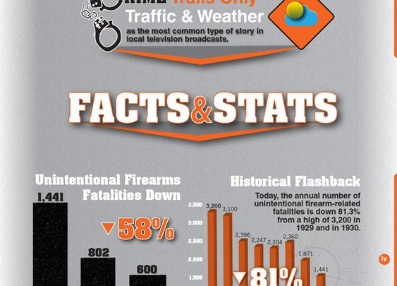 INFOGRAPHIC: Gun Crimes Plummet Even As Gun Sales Rise | Shooting Wire