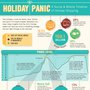 Holiday Panic: A Social and Mobile Timeline