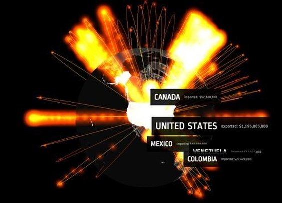 MAD - Visualizing Global Arms Trade