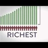 Global Wealth Inequality – What You Never Knew You Never Knew