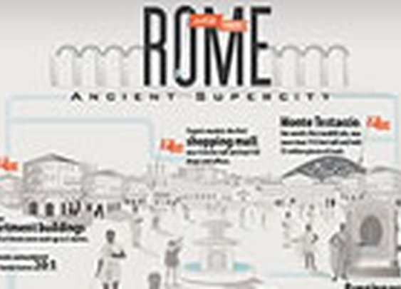 Rome: Ancient Supercity Infographic — History.com Interactive Games, Maps and Timelines