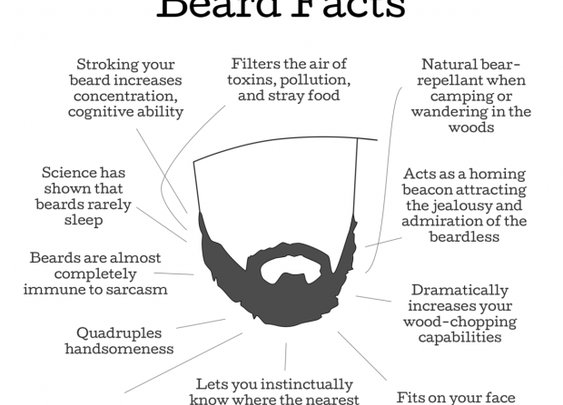 11 key facts why men should have beards [Comic]   Reviews, news, tips, and tricks   dotTech
