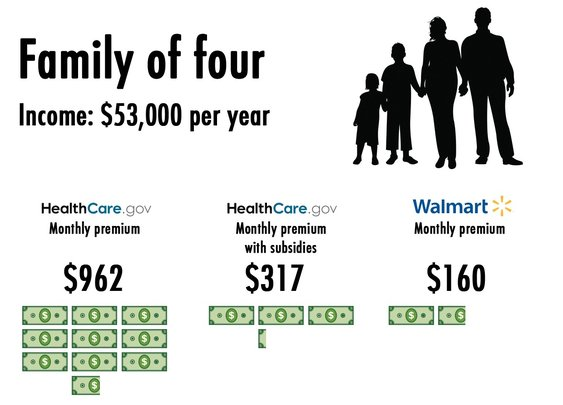 Surprise! Walmart health plan is cheaper, offers more coverage than Obamacare | Mobile Washington Examiner