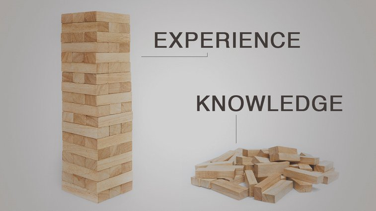 knowledge vs education Get more than ever out of elearning industry by home / elearning basics / education and training - what's the an education may reinforce knowledge in.