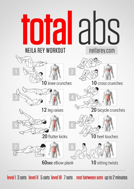 Total Abs Workout Routine Total Abs Workout | Gentlemint