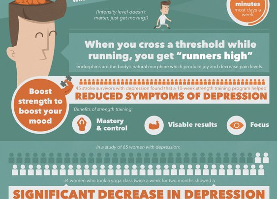 How to Fight Depression (Without the Pills)