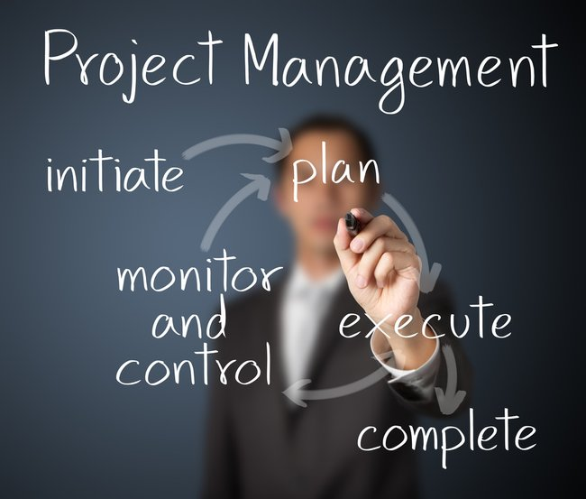 the management of a project Easily plan projects and collaborate from virtually anywhere with the right tools for project managers, project teams, and decision makers.
