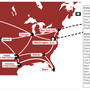 Softlayer: The bare metal IaaS provider | And how its different to Amazon