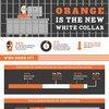 Orange is The New White Collar