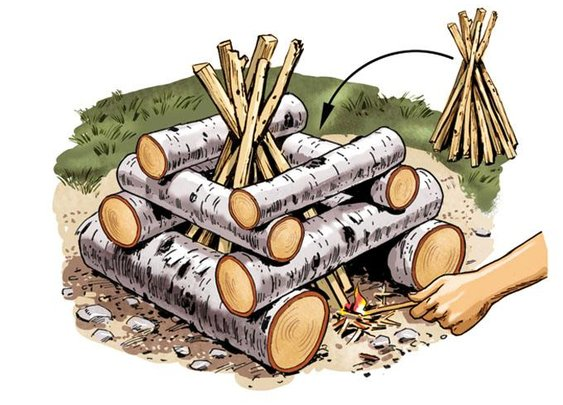 How to Build a Log-Cabin Council Fire | Field & Stream