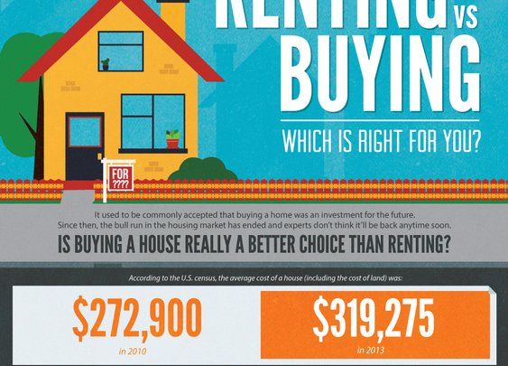 Rent vs. Own: Which Option Is Best for You? [Infographic]
