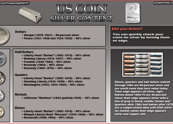 How to check change for coins with high silver content - SHTF Preparedness