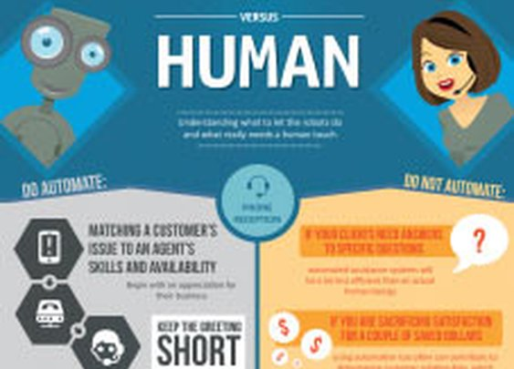 Customer Service: Automated versus Human
