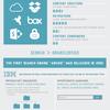 Search v Organization: Battle for Efficiency