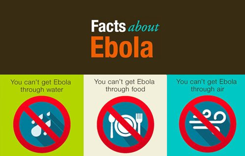 What You Need to Know About Ebola - Thomson Safaris