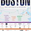 The Movers and Shakers of Boston [Infographic]