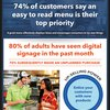 A confluence of factors pushing digital signage into the mainstream [infographic]      | QSRWeb