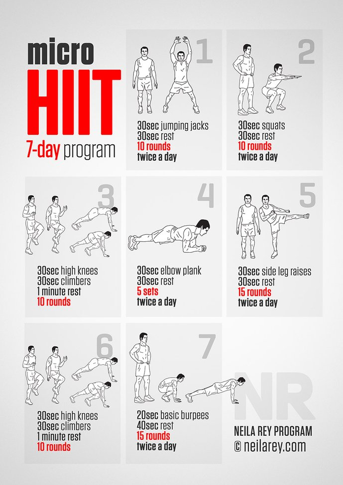 Micro HIIT (Workout program) | Gentlemint