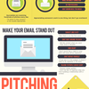 Why are People So Bad at Pitching?