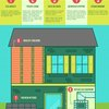 10 Ways to Improve Your Home's Energy Efficiency [Infographic] |