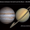 Every Planet In The Solar System Fits Between Earth & Moon