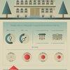 College Consumers | El Toro