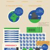 Rethinking trash to save lives (Infographic) - Supplies Over Seas | Supplies Over Seas