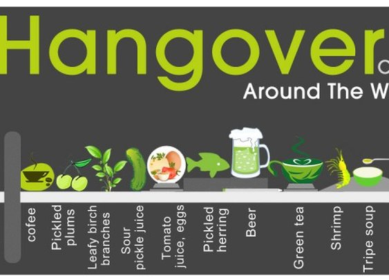 16 tips to cure hangover