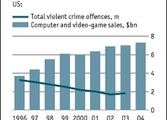the effects of internet crime