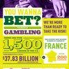 Psychology Of Gambling [Infographic]