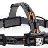 Brightest headlamps 2015 - Tactical Flashlight Reviews from final30.com