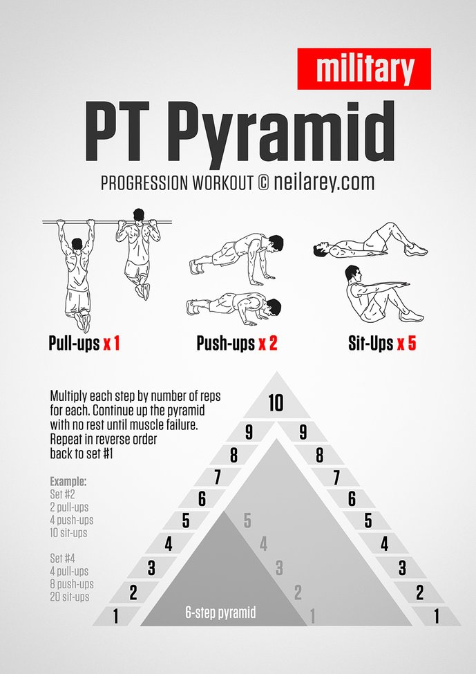 pyramid workout routines