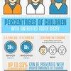 Mortenson Family Dental | Parent's Guide to Dental Hygiene